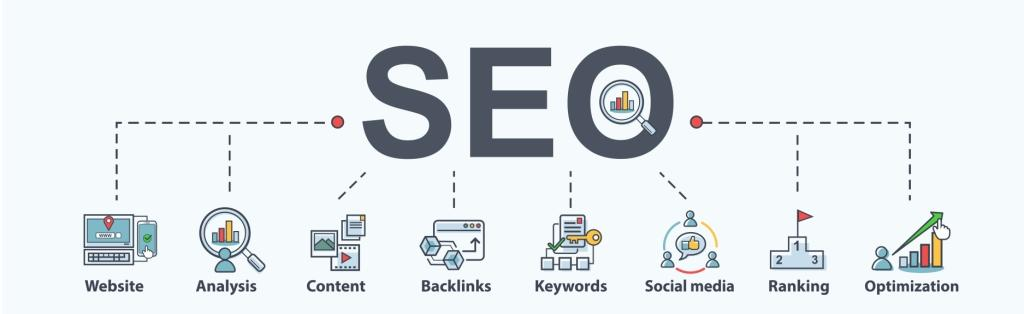 Seo-search-engine-optimization-for-business-and-marketing-traffic-ranking